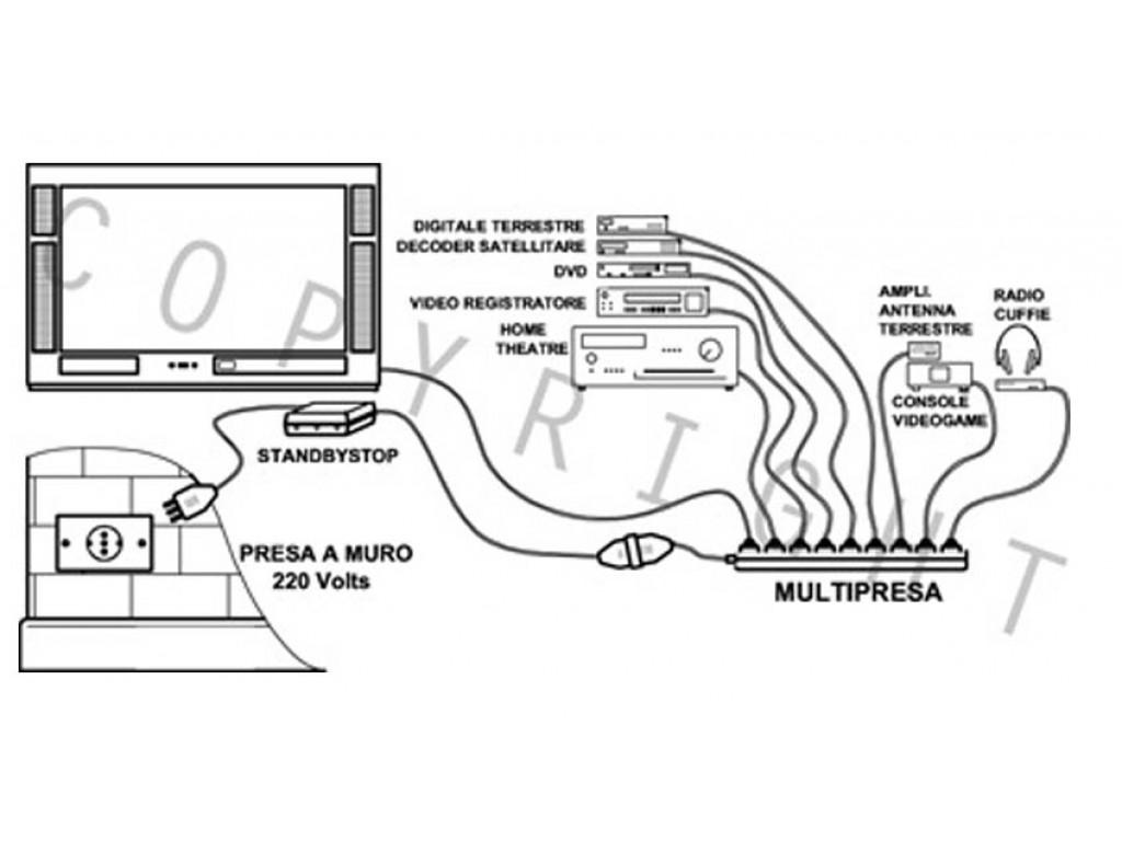 Schema Collegamento Gruppo Di Continuità : Standbystop dispositivo per la gestione dello standby elcoteam