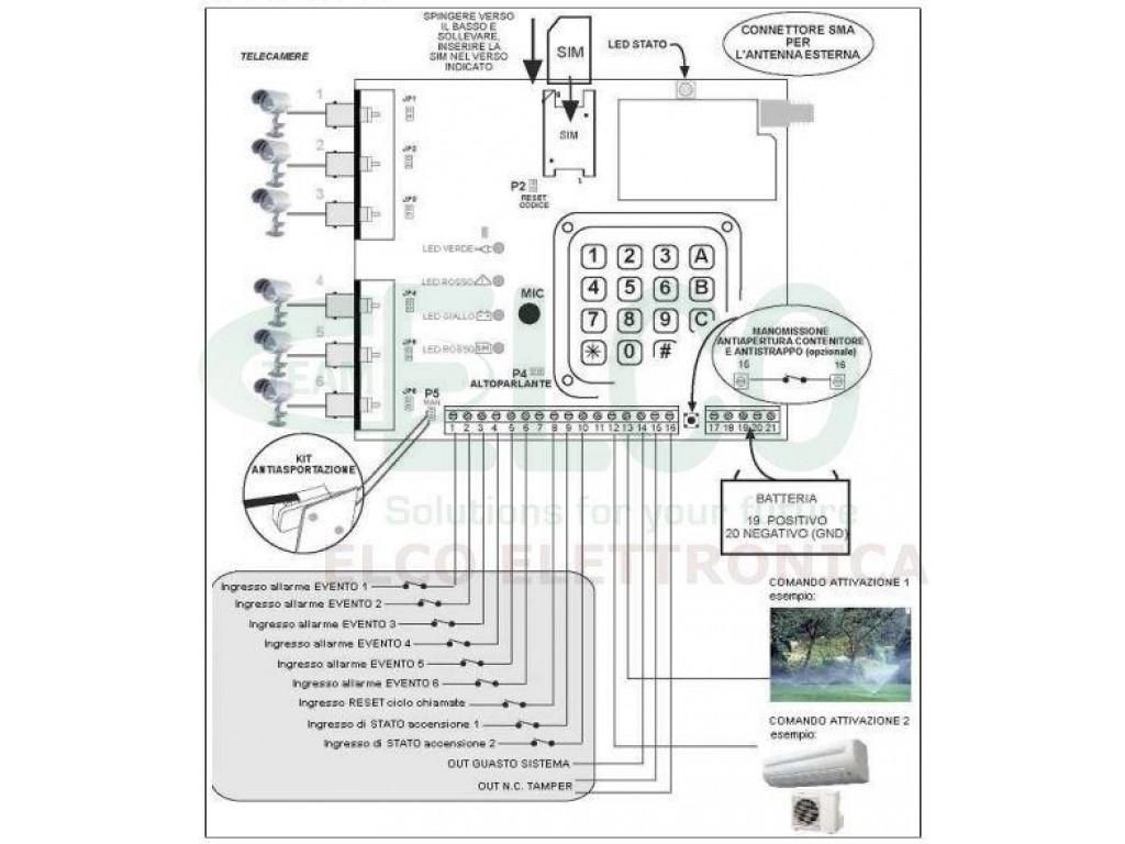 fracarro okkio - videocombinatore telefonico