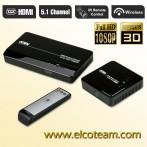 HDMI Extender ed estensore telecomano Aten VE810