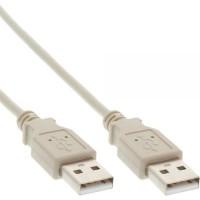 InLine 34305H Cavo USB 2.0 Tipo A maschio - maschio 0,5 metri