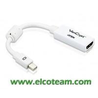 Convertitore Mini DisplayPort ad HDMI