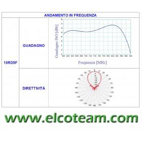 Antenna UHF Fracarro 10RD5