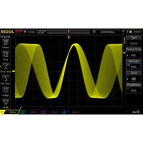UltraVision: Multi-Level intensity grading display