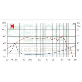 Ciare HW162 - Grafico