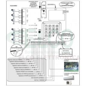 Fracarro OKKIO - Videocombinatore Telefonico - Schema di collegamento