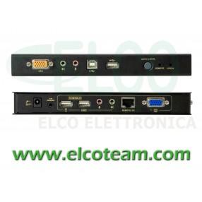 Aten CE800 - Unità Locale