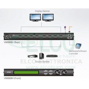 Aten VanCryst™ VM0808H - Diagramma