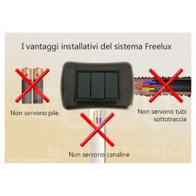 Vantaggi del sistema Freelux