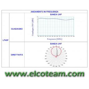 Antenna logaritmica UHF Fracarro LP45F