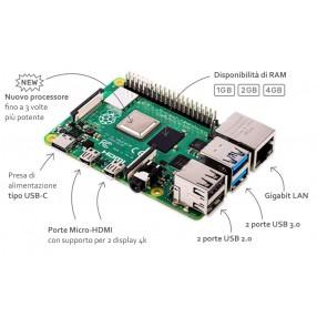 Il nuovo Raspberry Pi con lo schema delle periferiche