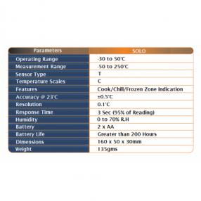 Termometro Digitale per Cucina, Cibi e Alimenti