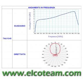 Antenna UHF Fracarro TAU 15-45