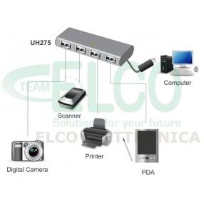 ATEN UH275 - Hub USB 2.0 4 Porte Diagramma