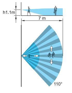 Finder 18.91 area
