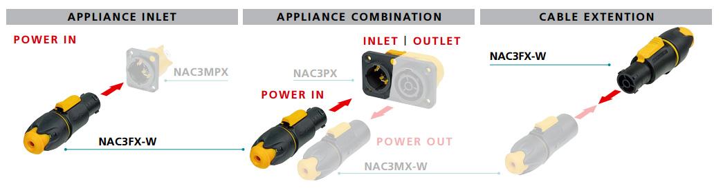 NAC3FX-W COMPATIBILITY
