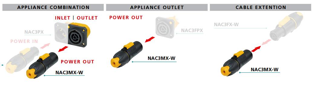 nac3mx-w_schema compatibilità