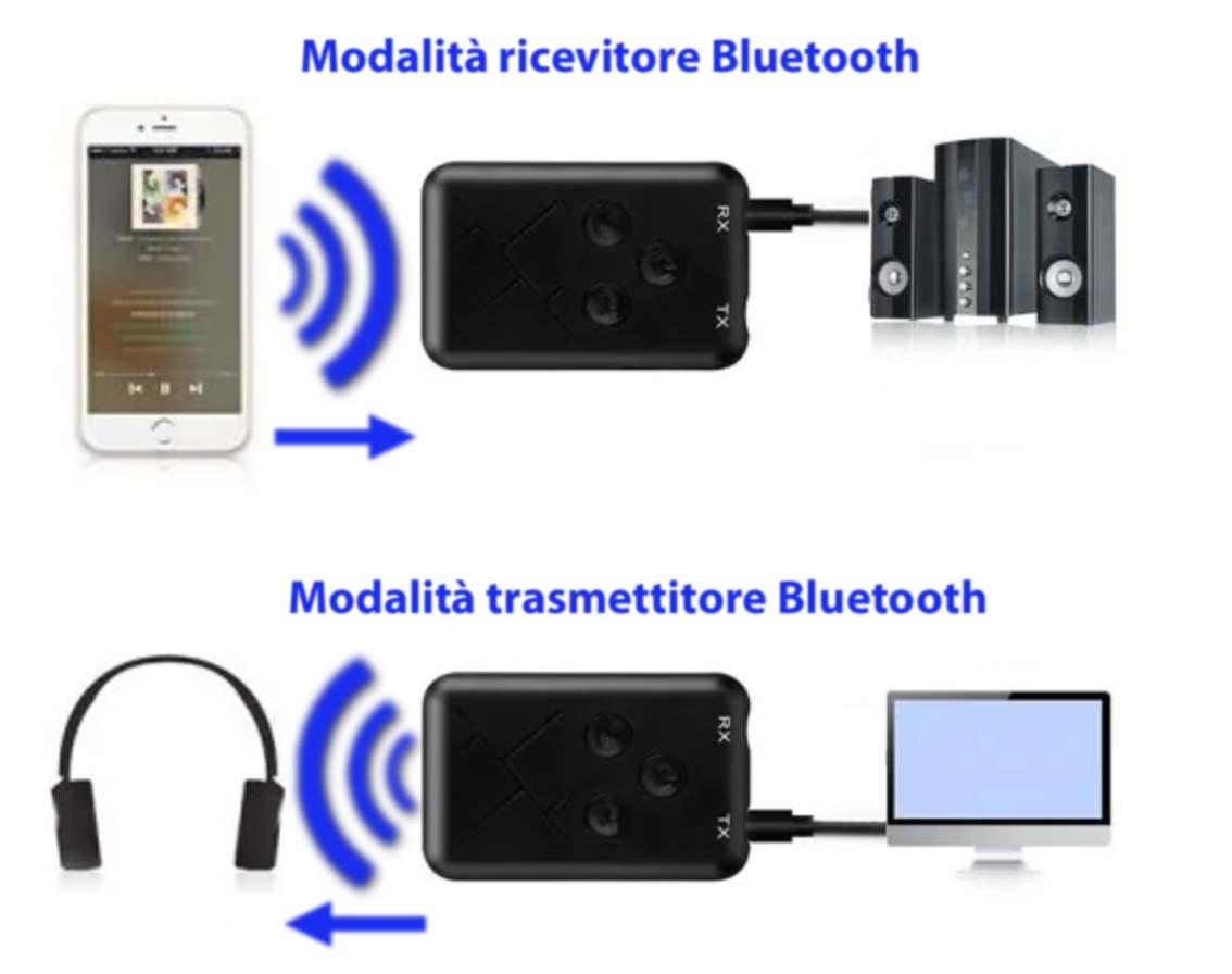 trasmettitore ricevitore bluetooth combinato 2 in 1