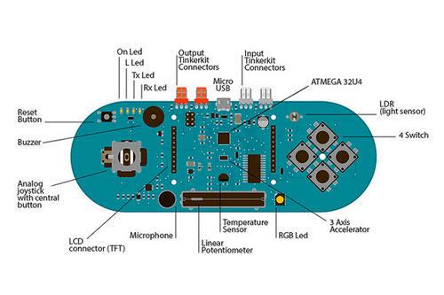 arduino esplora layout