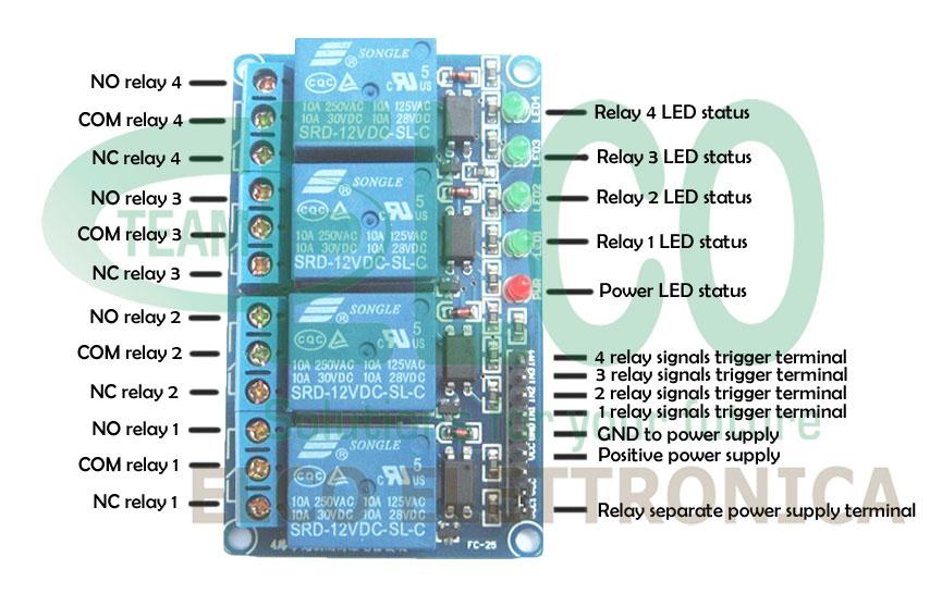 Modulo 4 rele per Arduino