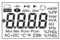 Display Pinze Amperometriche Chauvin Arnoux Serie F200