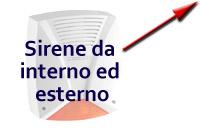 Fracarro Defender - Cosa puoi collegare