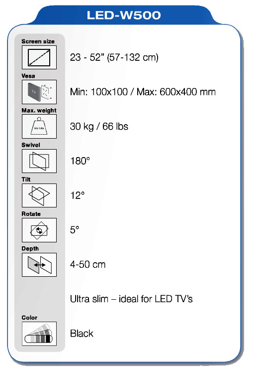 NewStar LED-W500 specifiche