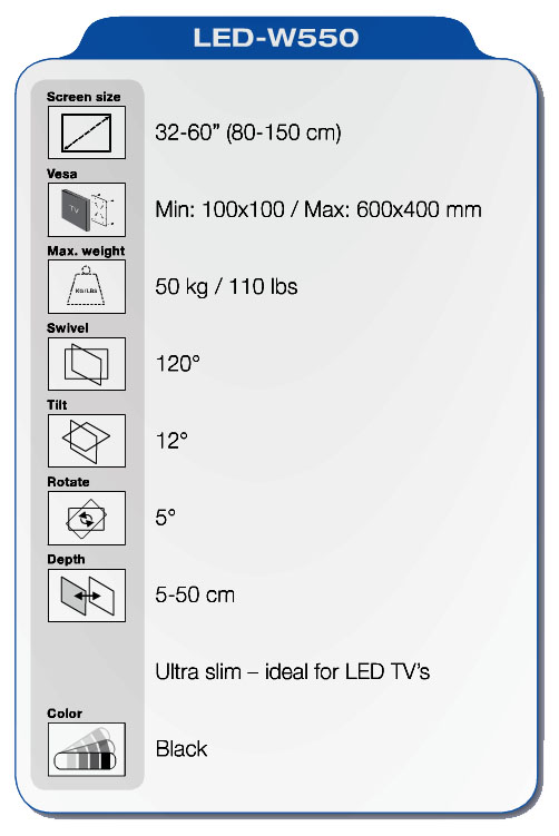 NewStar LED-W550 specifiche