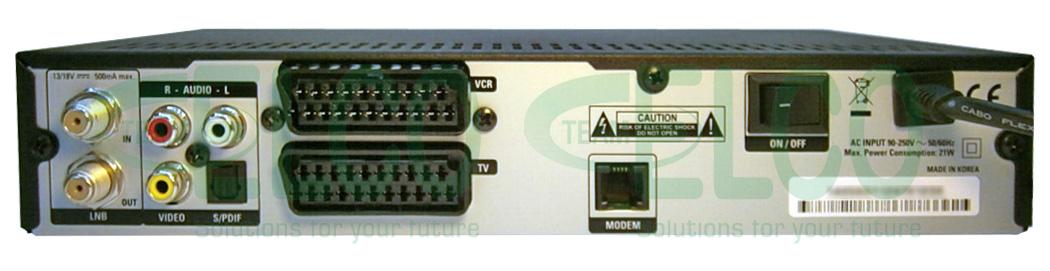 ID Digital SD1 - Vista posteriore e connessioni